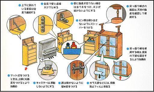 家具類の転倒防止について